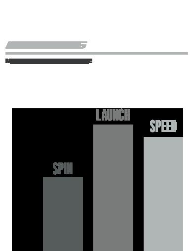 F7 Woods Back CG Graph